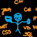 小学生、中学生、高校生プログラミング大会纏め2017年