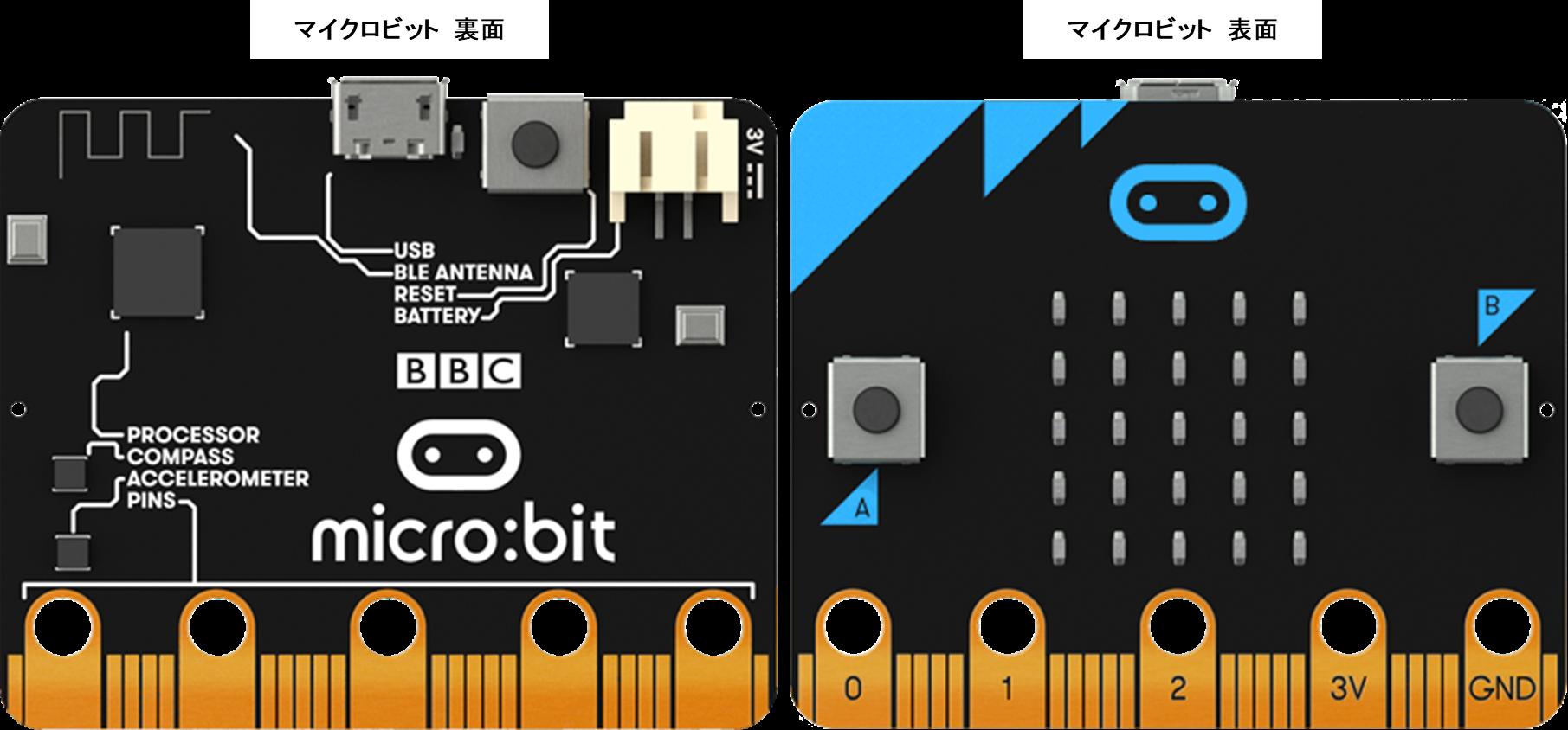 Micro:bit(マイクロビット)のプログラミングをmicropythonでしてみよう