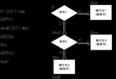 BASIC_MANUAL64