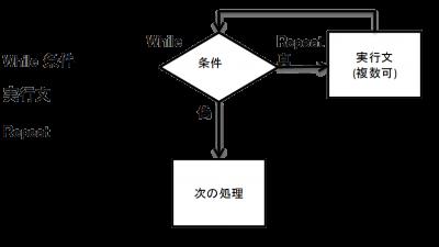 BASIC_MANUAL68