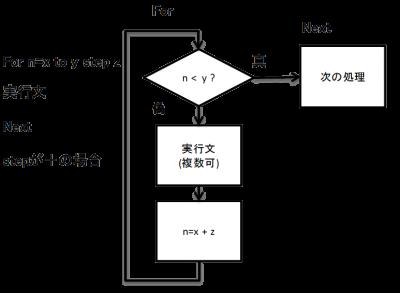 BASIC_MANUAL72
