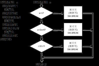 BASIC_MANUAL79a