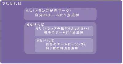 コース2レッスン12-5