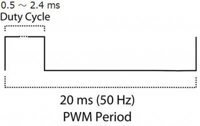 microbit18-2