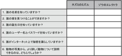 コース2レッスン17-2