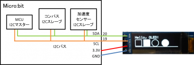 microbit26-3b